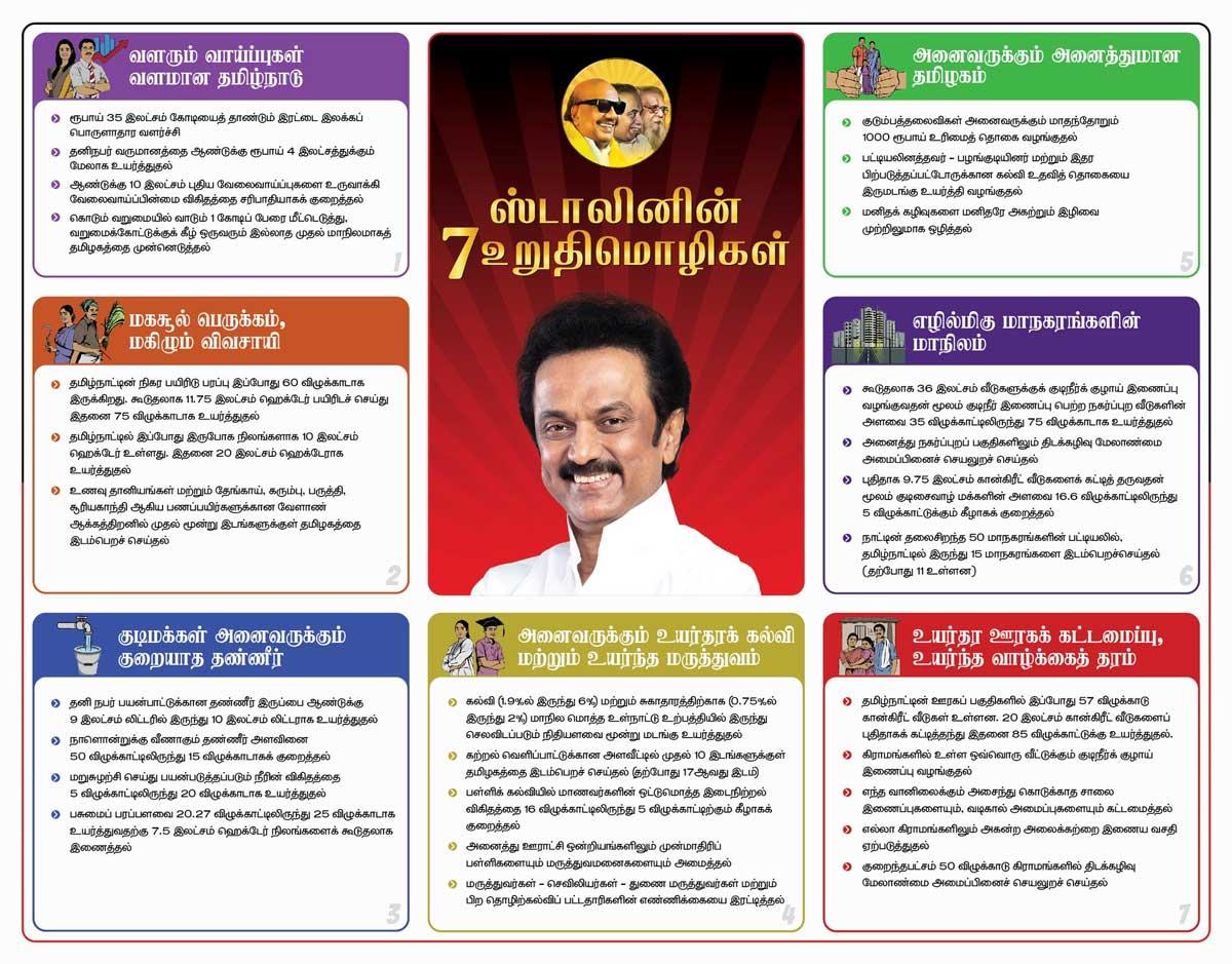 Tamil Nadu Election 2021 DMK 7 Promises for Next Ten Years - DMK Chief M K Stalin