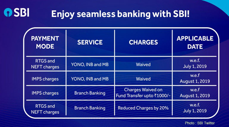 State Bank of India: From August 1st 2019 No Charges on IMPS Transfer