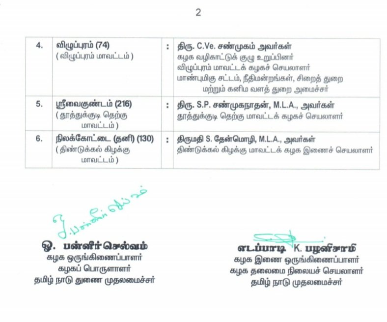 AIADMK officially announced the listed candidate for the election 2021