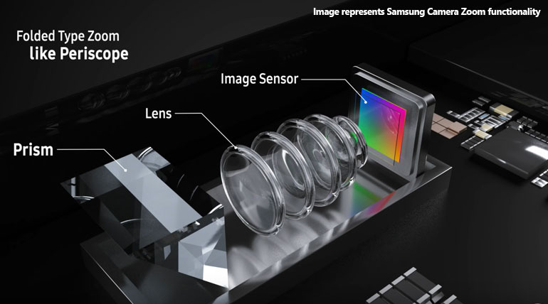 Will Samsung Galaxy S11 beat the stiff competition in 2020 with 108MP Camera?