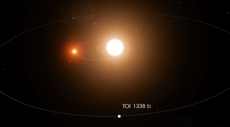17-Years-Old NASA Intern Discovered a New Planet with the Help of TESS- Image Courtesy- NASA