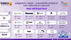 Tamil Nadu Export Conclave